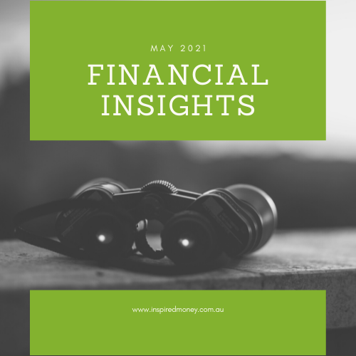 Financial Insights – Geopolitical Risk and it's implications for investors!
